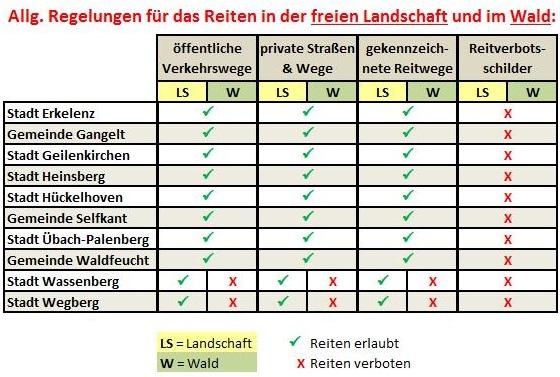 Bild_Reitregel2.jpg